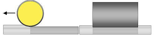 Bild 13:2 Välten pressar ihop asfaltmassan vilket ökar beläggningens densitet